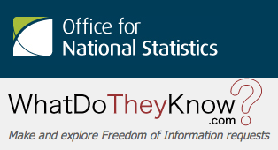 Logos for The Office for National Statistics and WhatDoTheyKnow.com